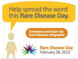 Siren Interactive Rare Disease Infographic
